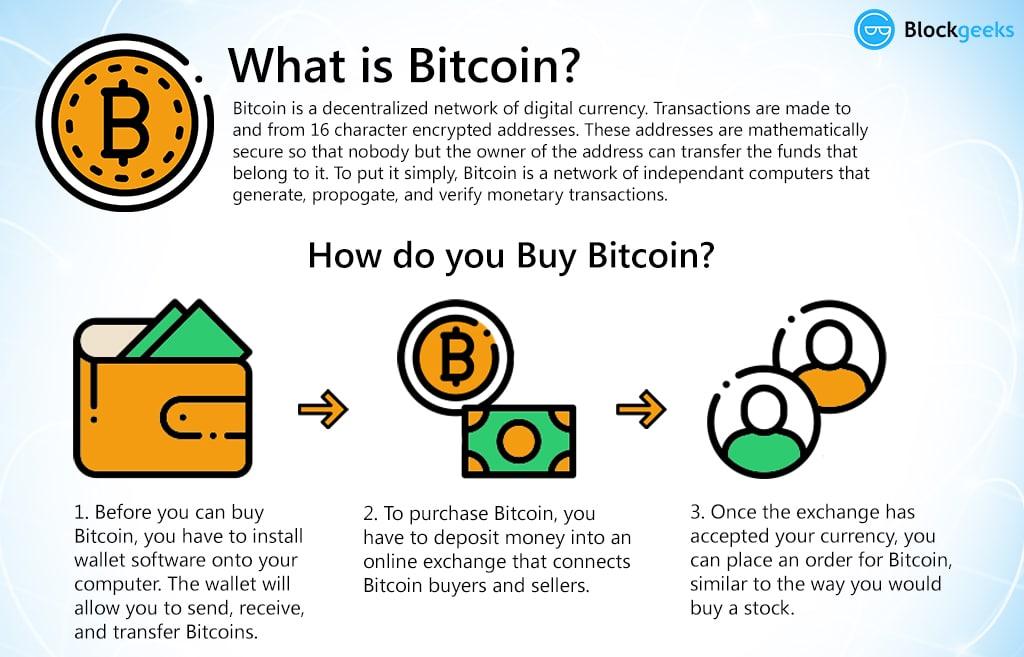 helyi bitcoin kézikönyv