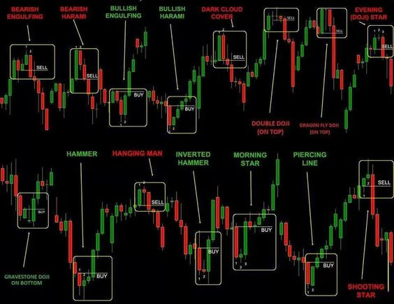 bináris opciók kereskedése a kezdők trendjével)