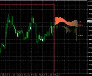 bináris opciók kereskedése fibonacci szinteken