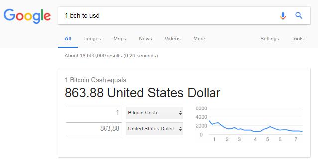 Négy év számokban: a 3. Bitcoin epok vége |