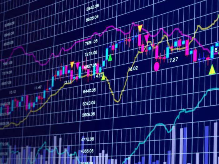a részvényopciók és a bináris opciók közötti különbség