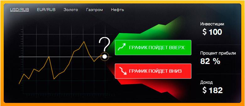magas színvonalú képzés bináris opciókról)