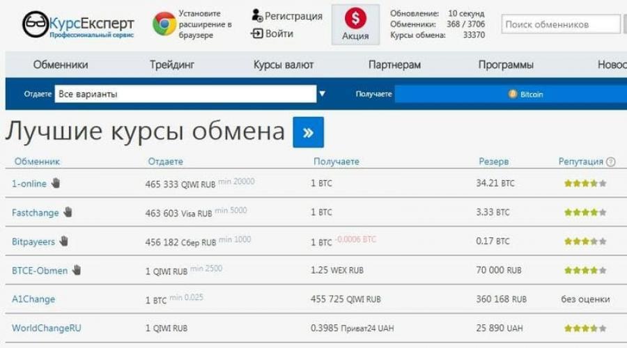 pénzt keresni az internetes forgalomban)