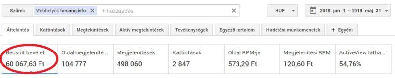 Az internetes bevételek valósak)