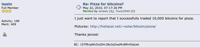 Öt évvel ezelőtt mit gondoltál volna a Bitcoinról?   Kripto Akadémia