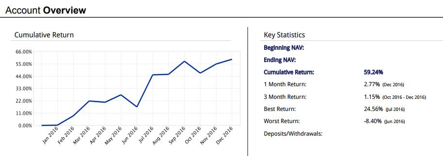 Hogy lehet chart nélkül profitosan kereskedni?