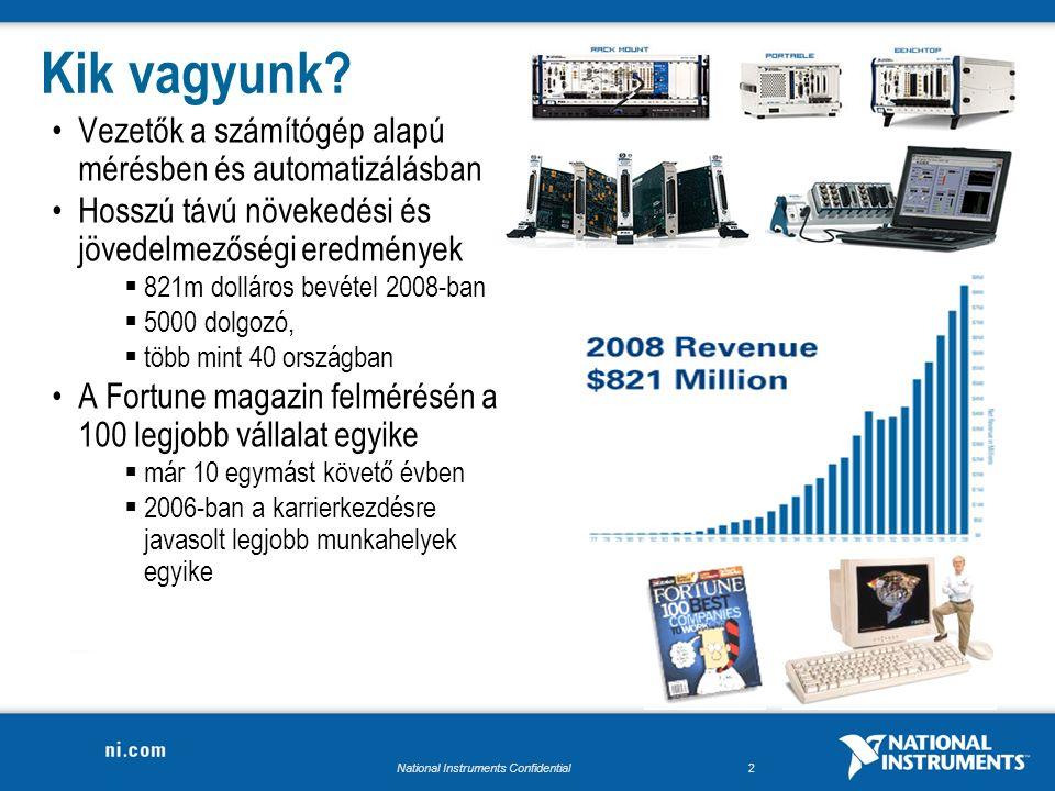 online bevétel megcélzása)