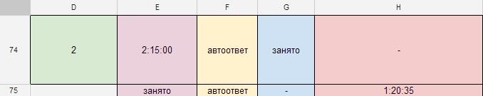 bináris opciók habr)