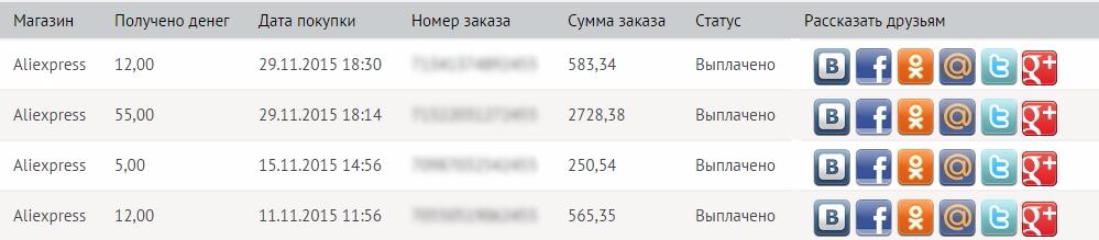 egy igazi webhely, ahol pénzt kereshet)