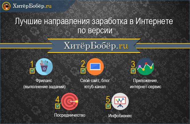 egyszerű pénzkeresés az interneten beruházások nélkül)