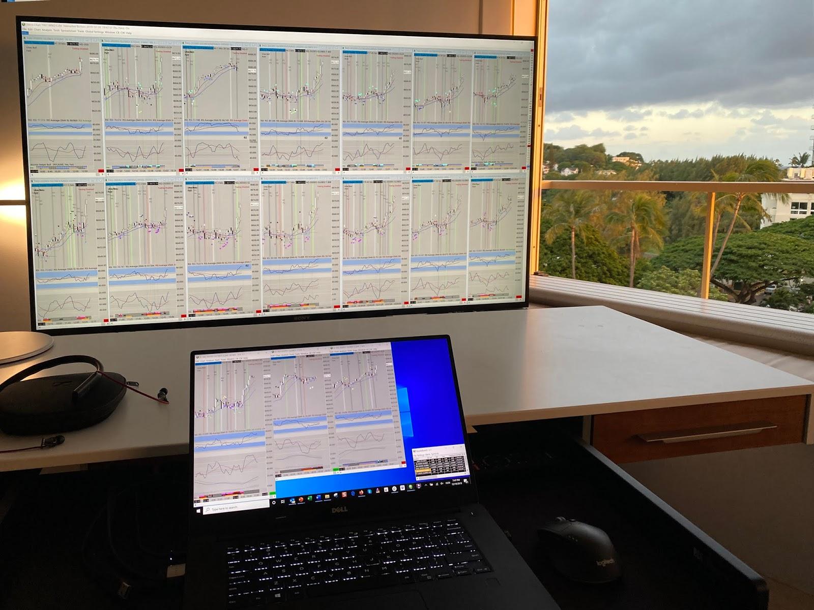 Elliott és a többiek: A kereskedés technológia eszközei - Monitor