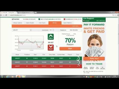 üzleti értékelési módszer valós opciók kölcsön pénzt bitcoinért