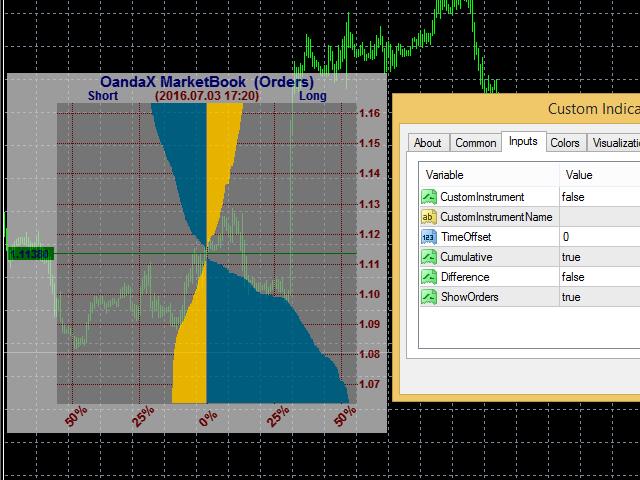indikátorok az mt4 bináris opcióihoz