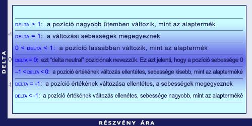 Melyik a legjobb opció, ha a teljes viteldíjat Mérföldekkel szeretném kifizetni?   Emirates Hungary