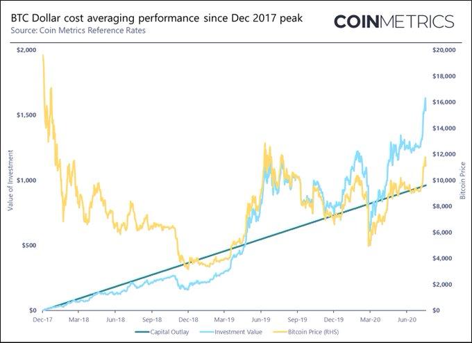 mit lehet bitcoinokkal vásárolni