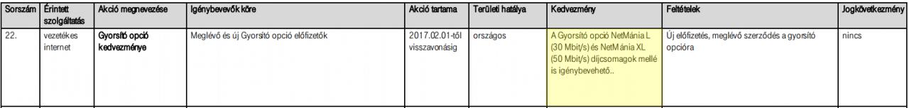 Izotópdiagnosztikai anyagok beszerzése Korrigendum