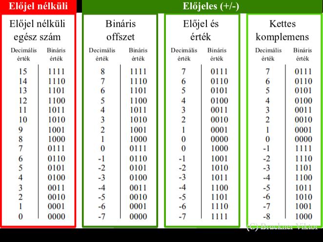 opciók bináris irodalom a kriptovaluta bevétele