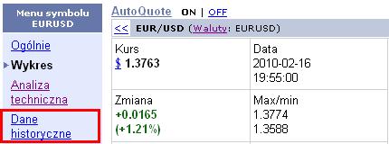 opciók egy pár euró dollárra