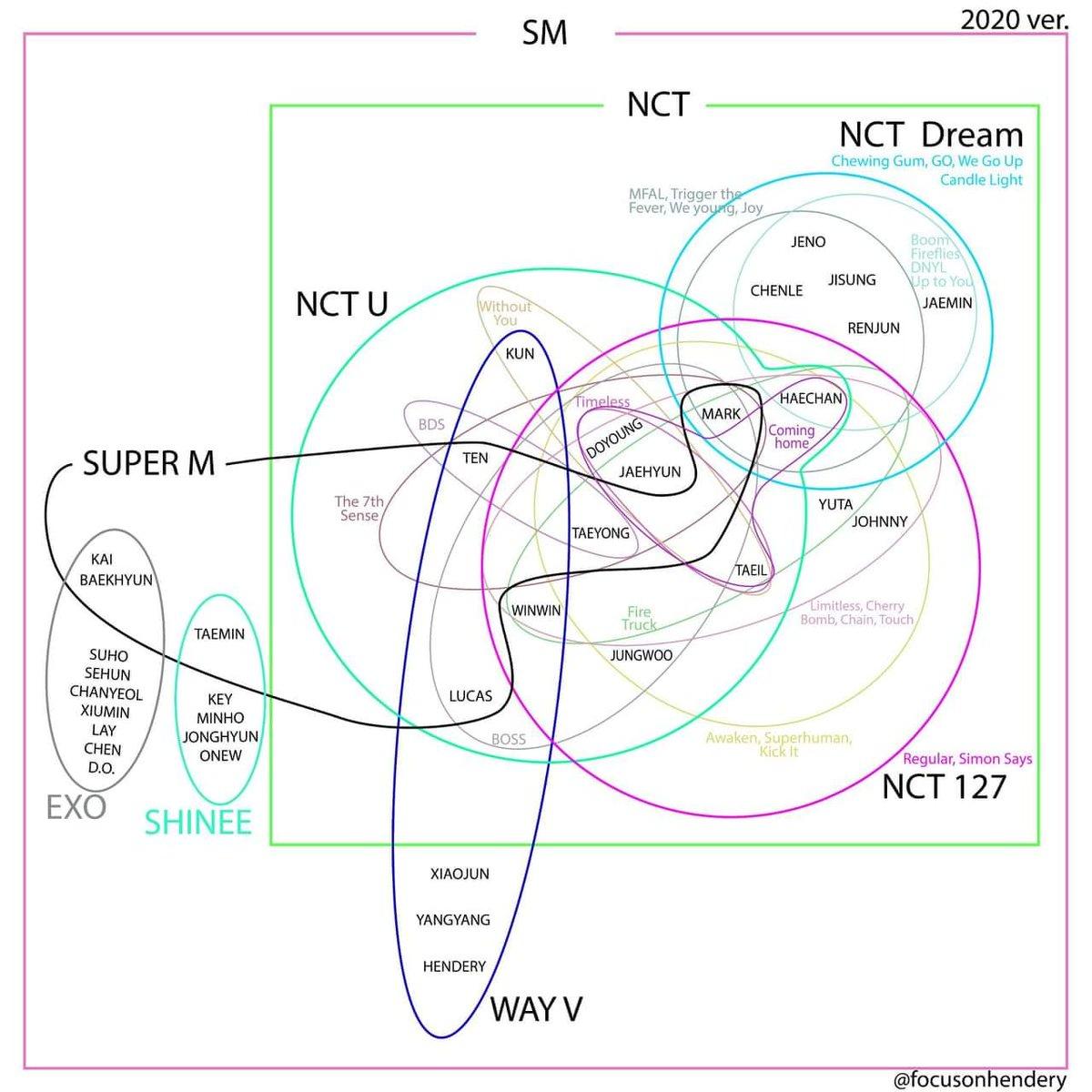 put opciós diagram