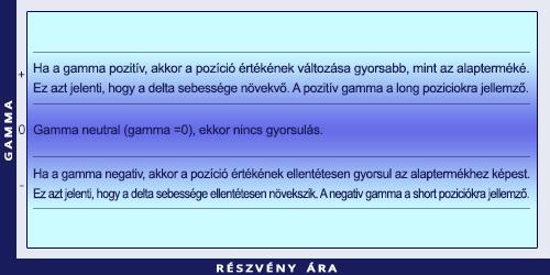 szakmai opciók mutatói)