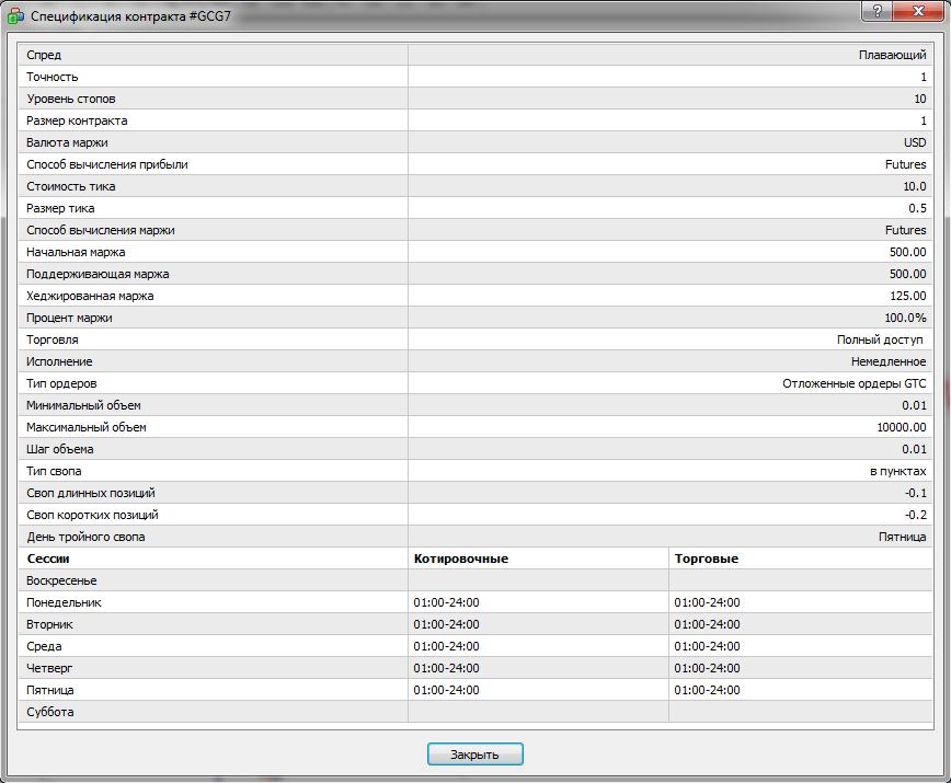 tűsáv indikátor opciók hogyan lehet a cci-t bináris opciókban használni