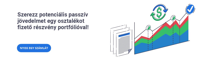 tőzsde demo számlával)
