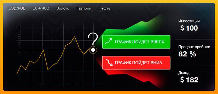 bináris opciók 300 rubeltől