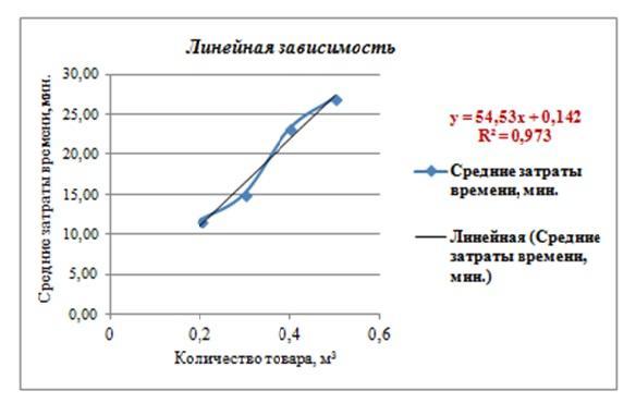 hatalom-törvény trendvonal)
