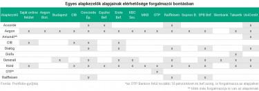 Féléves Jelentés by MNB | Magyar Nemzeti Bank | The Central Bank of Hungary - Issuu