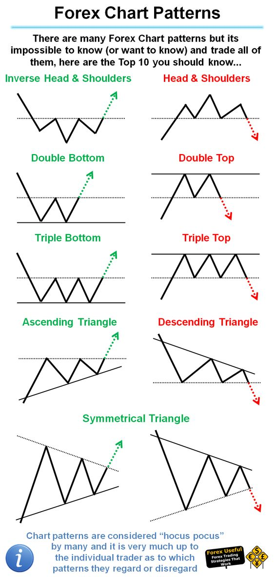 bináris opciók háromszög alakú
