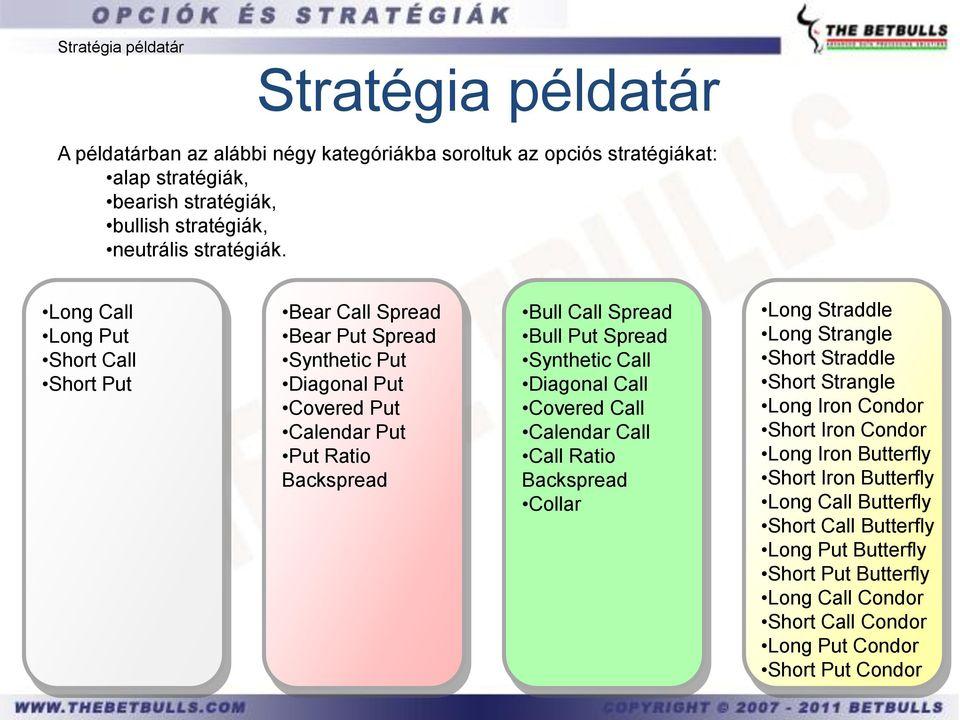 opciók tartomány jellemzői