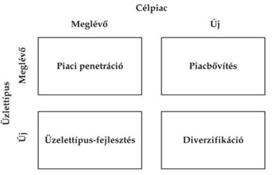 kereskedelmi példákat hordozzon)