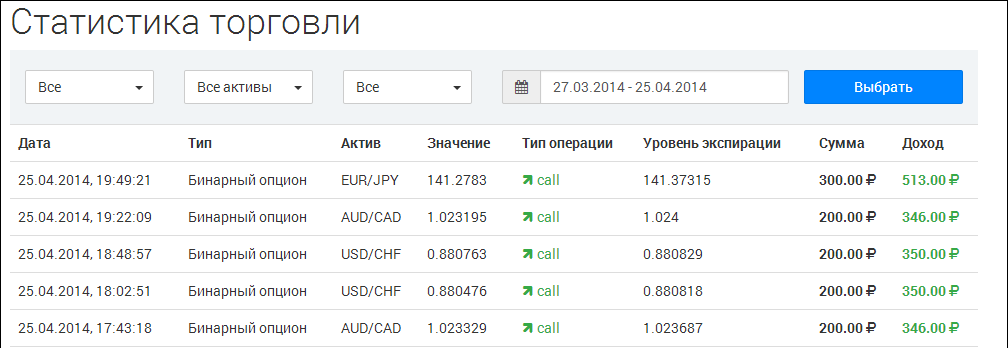 lehet-e pénzt gyűjteni bináris opciókra?)