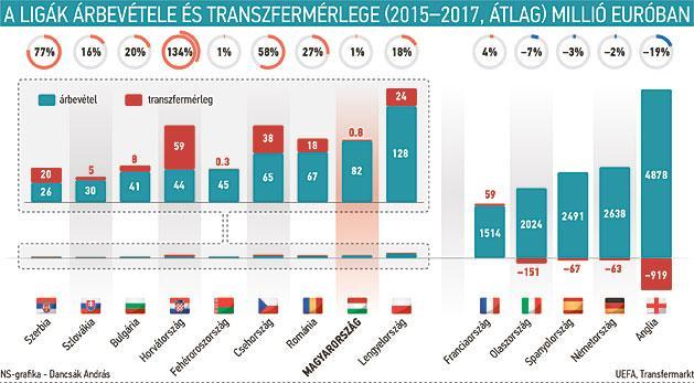 Folyamatosan nő a deficit – szakadék felé dübörög a román gazdaság?